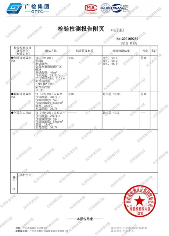 Nanofiber filter membrane test report 2