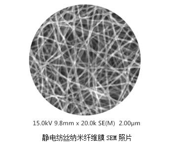 Nano fiber filter membrane high efficiency low resistance filter material
